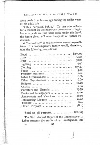 Some labor priests were especially good at number crunching. This is John A. Ryan's estimate for an average sized family of 5.7 in 1905 as published in his book, A Living Wage. His inclusion in the budget of intoxicating liquors and tobacco may or may not raise eyebrows today.